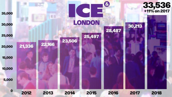 ICE London growth