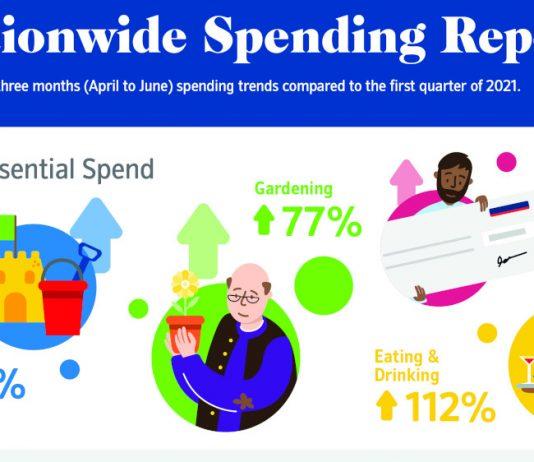 Nationwide Spending Report