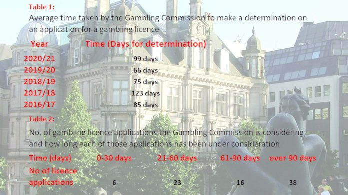 Gambling Commission licence applications
